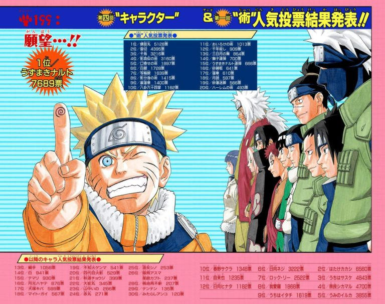 Naruto Chapter 199 Cover Image