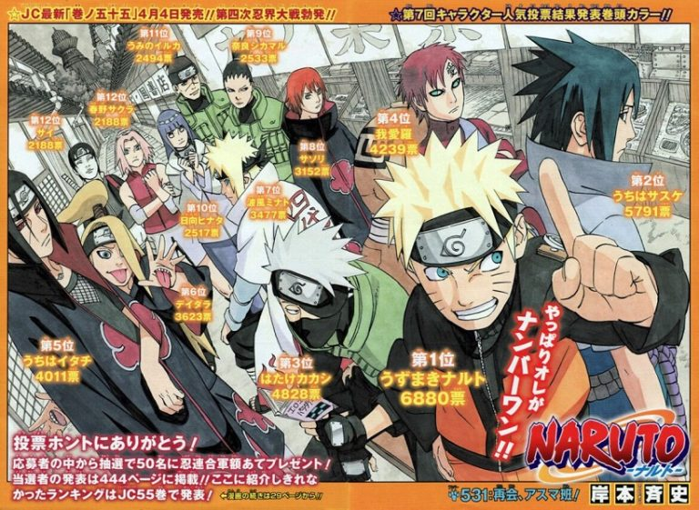Naruto Chapter 531 Cover Image